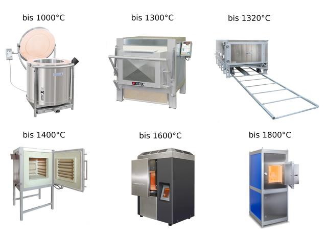 Hochtemperaturöfen